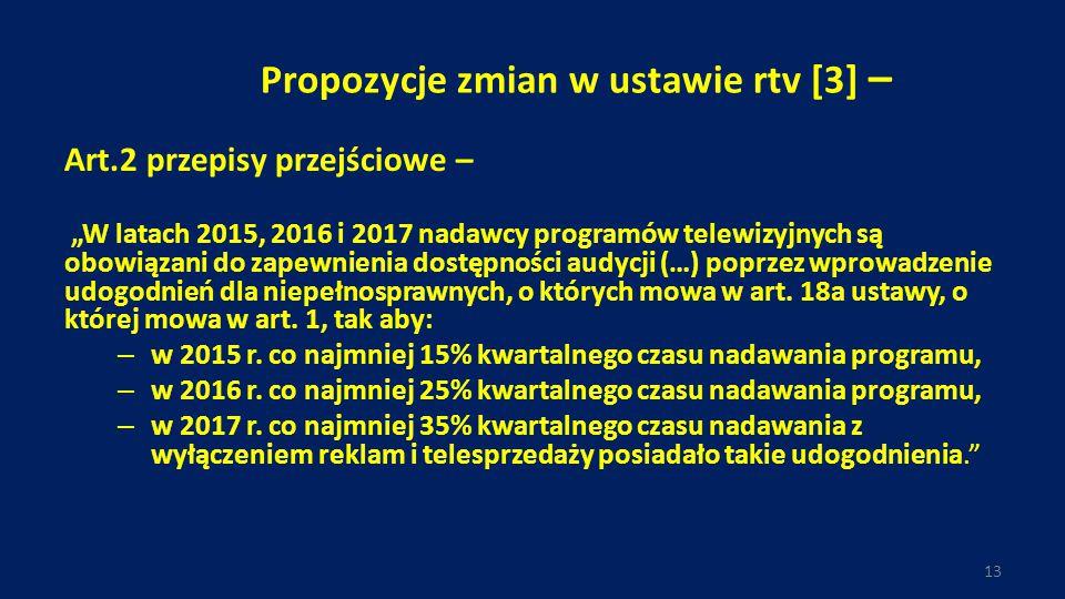 Propozycje zmian w ustawie rtv [3] –